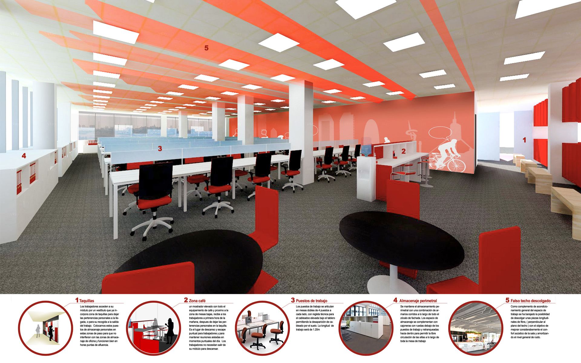Interiorismo oficinas licencias de actividad for Oficinas linea directa madrid